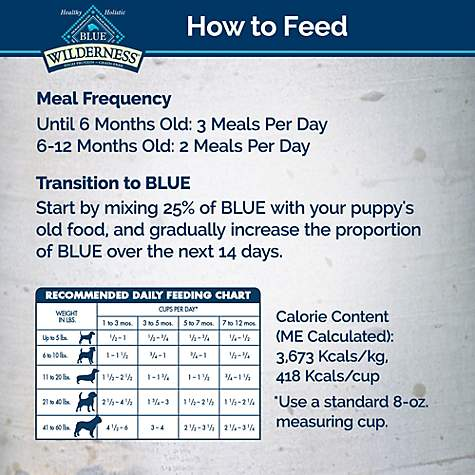 Blue Buffalo Wilderness Puppy En Recipe Dry Dog Food 11 Lbs By