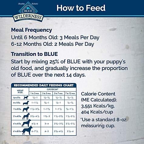 Blue Buffalo Wilderness Large Breed Puppy En Recipe Dry Dog Food 24 Lbs By