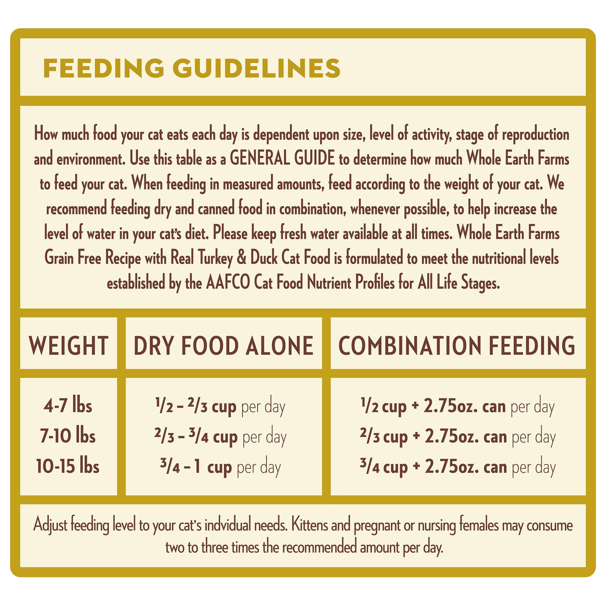 Whole-Earth-Farms-Grain-Free-Real-Turkey-amp-Duck-Cat-Food thumbnail 13